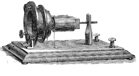 Using Primary Sources in the Classroom  Bell and the Telephone     Encyclopedia Britannica  Illustration